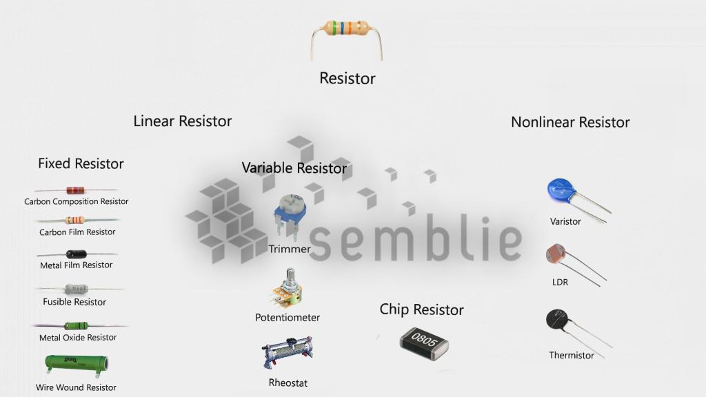Lesson 3 - Resistors in PCB design   Semblie d.o.o Tuzla